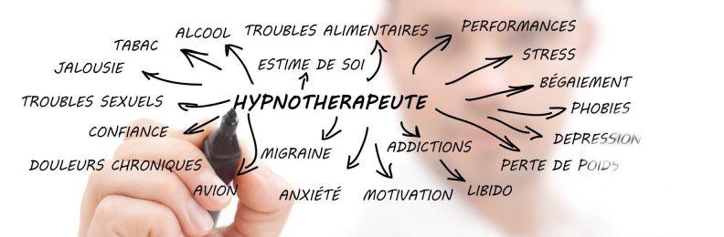 Indications de l'hypnose